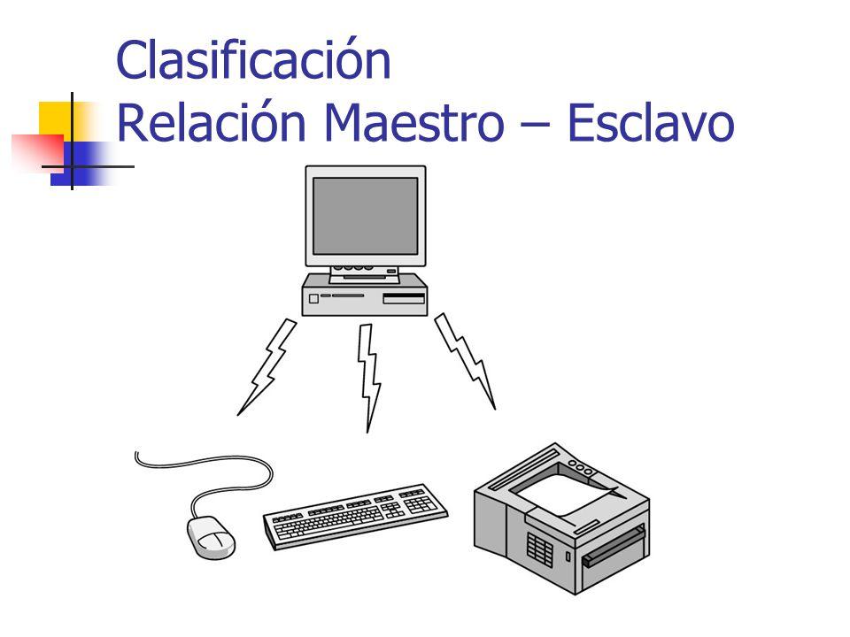 Clasificación Relación Maestro – Esclavo