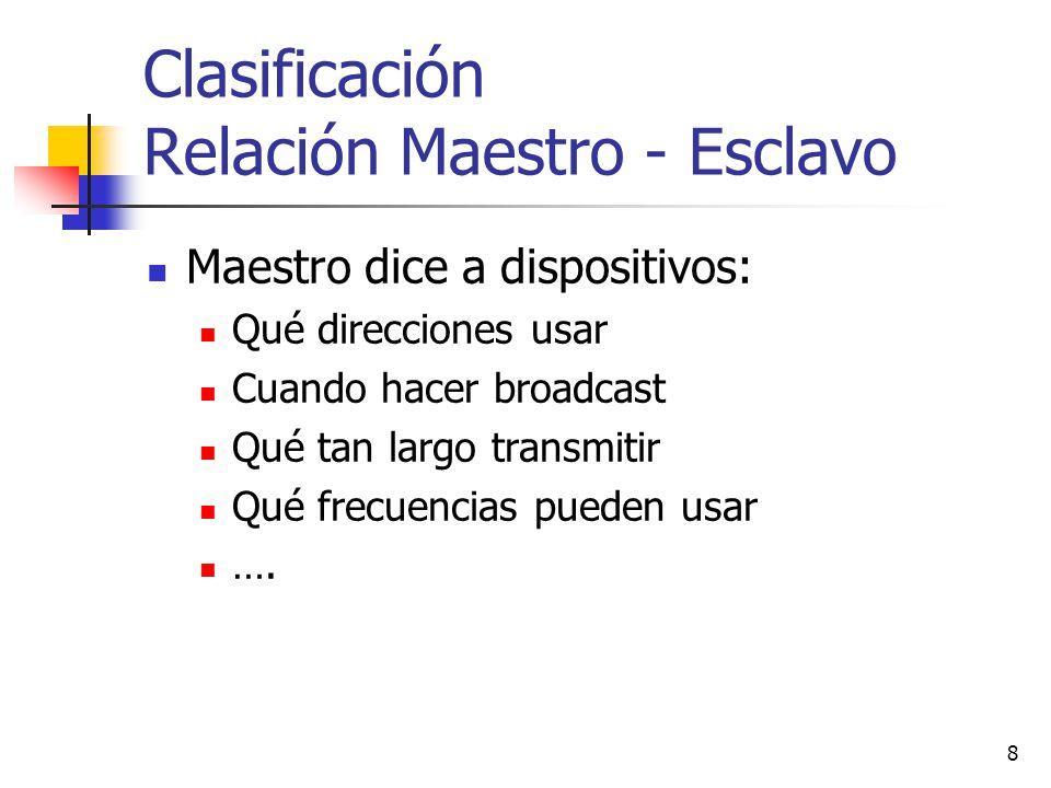 Clasificación Relación Maestro - Esclavo