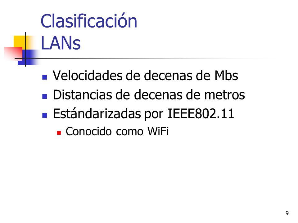 Clasificación LANs Velocidades de decenas de Mbs