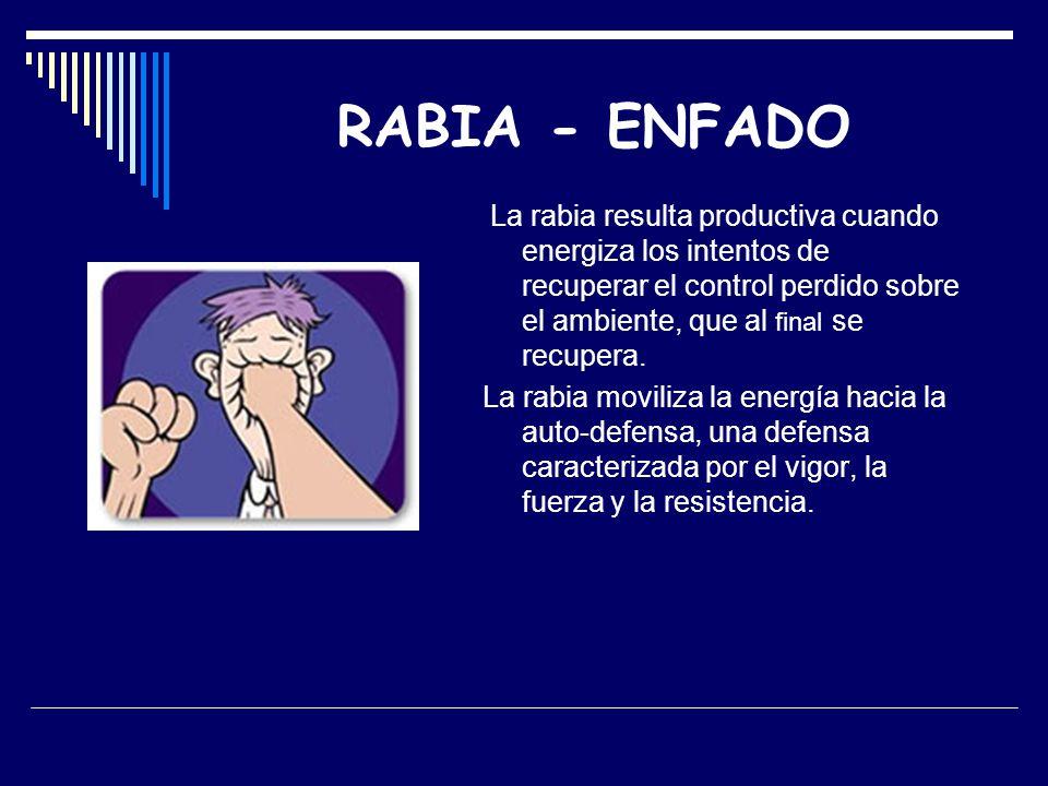 RABIA - ENFADO La rabia resulta productiva cuando energiza los intentos de recuperar el control perdido sobre el ambiente, que al final se recupera.