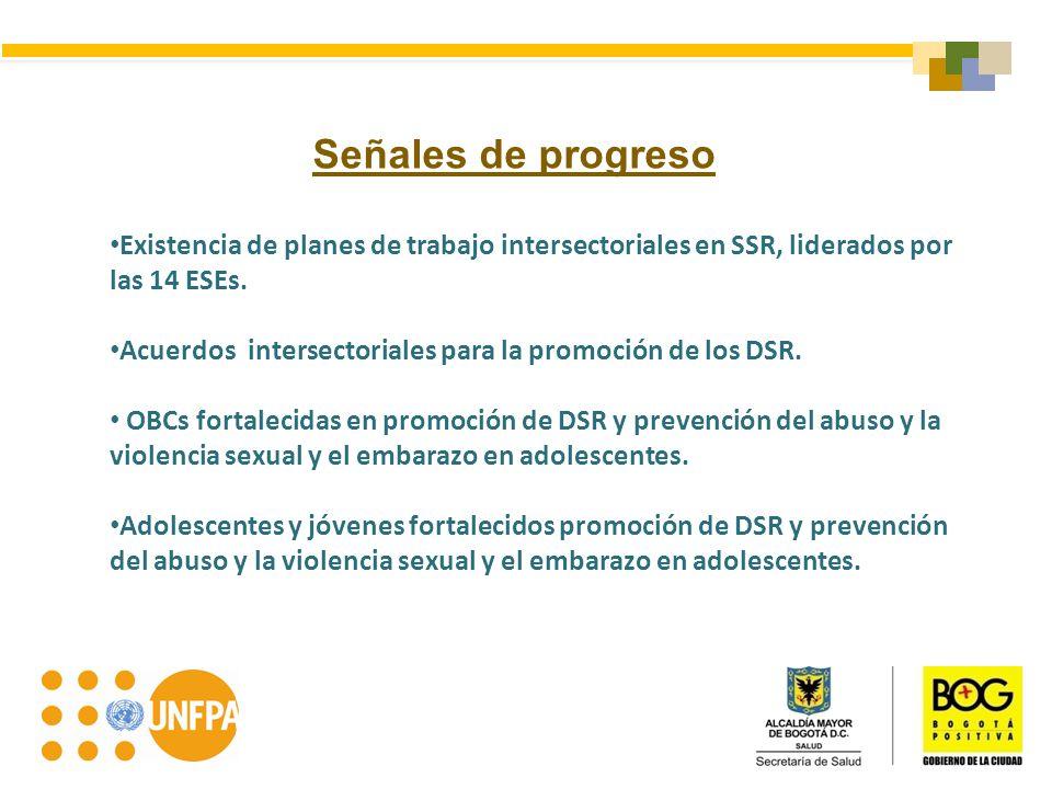 Señales de progreso Existencia de planes de trabajo intersectoriales en SSR, liderados por las 14 ESEs.