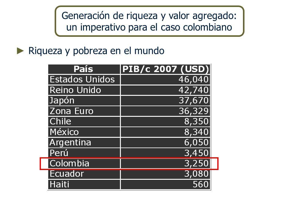 Generación de riqueza y valor agregado: un imperativo para el caso colombiano