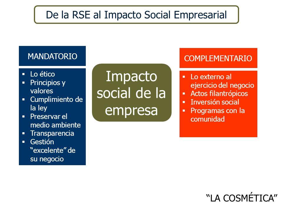 Impacto social de la empresa