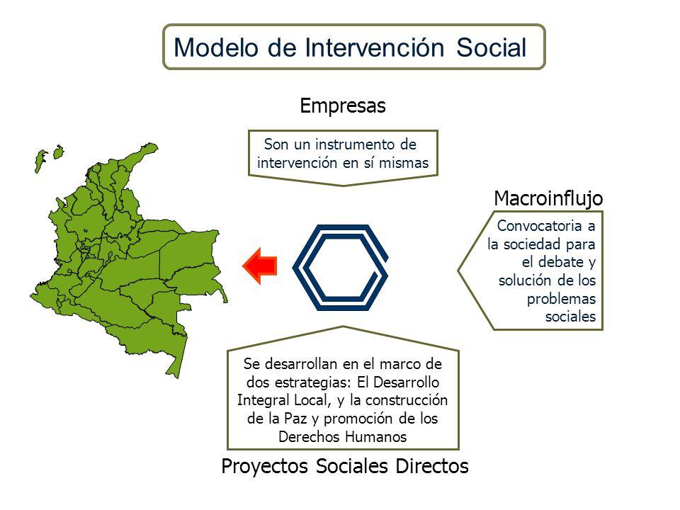 Modelo de Intervención Social