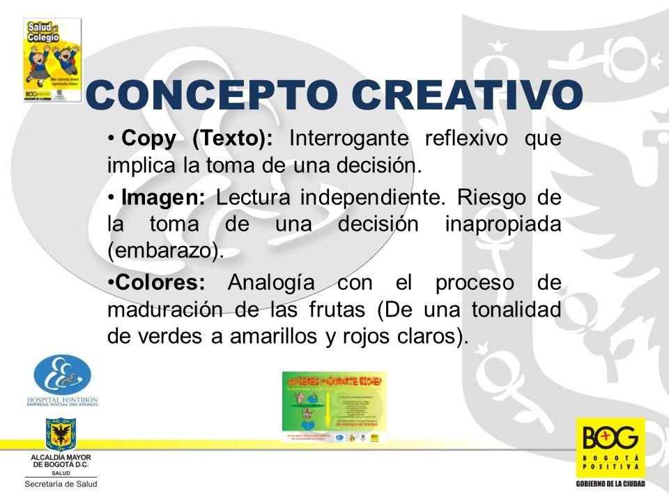 CONCEPTO CREATIVO Copy (Texto): Interrogante reflexivo que implica la toma de una decisión.
