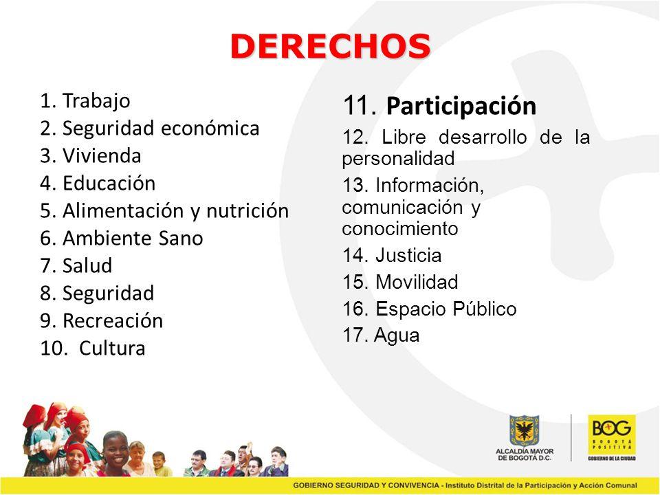 DERECHOS 11. Participación