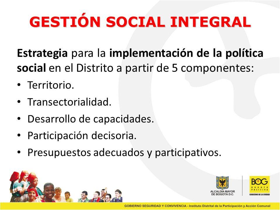 GESTIÓN SOCIAL INTEGRAL