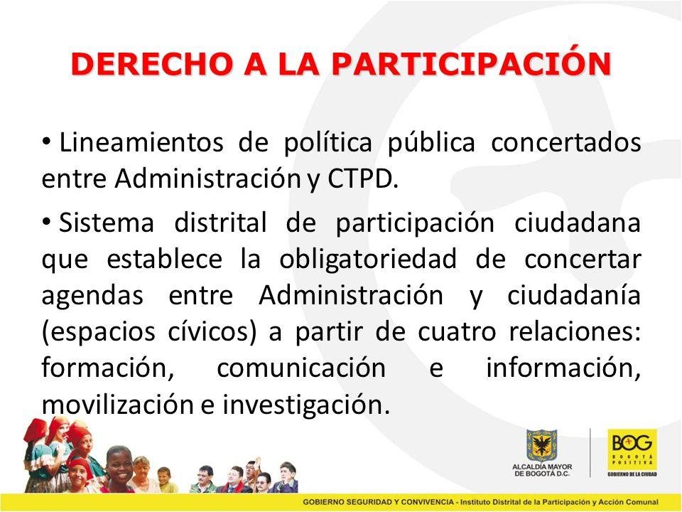 DERECHO A LA PARTICIPACIÓN