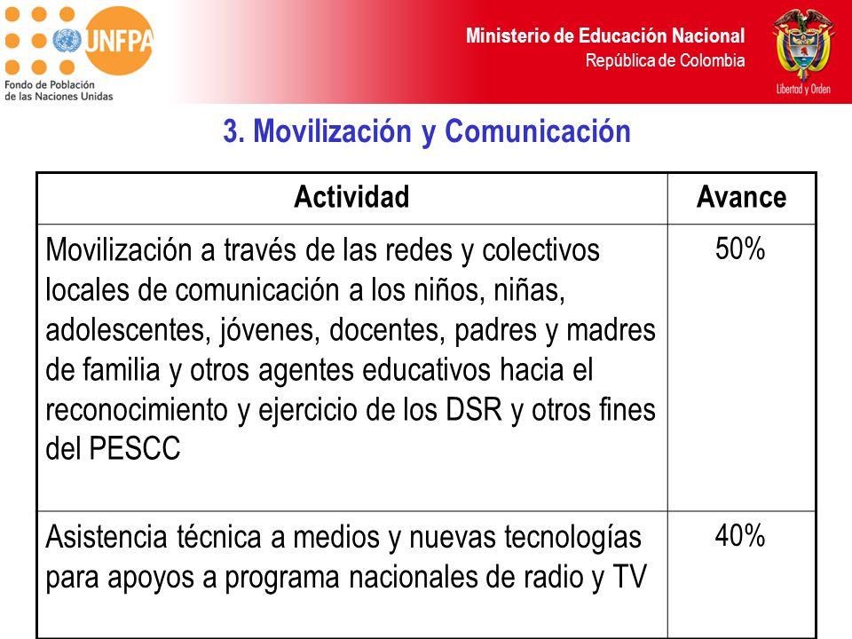 3. Movilización y Comunicación