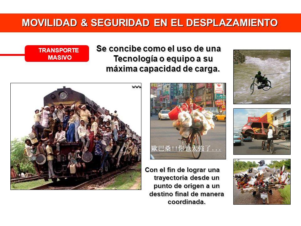 MOVILIDAD & SEGURIDAD EN EL DESPLAZAMIENTO