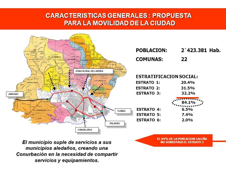 CARACTERISTICAS GENERALES : PROPUESTA PARA LA MOVILIDAD DE LA CIUDAD