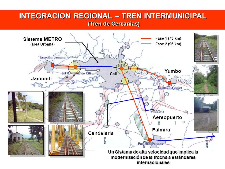 INTEGRACION REGIONAL – TREN INTERMUNICIPAL (Tren de Cercanías)