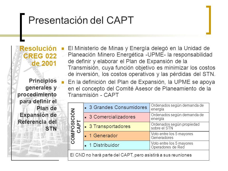 Presentación del CAPT Resolución CREG 022 de 2001
