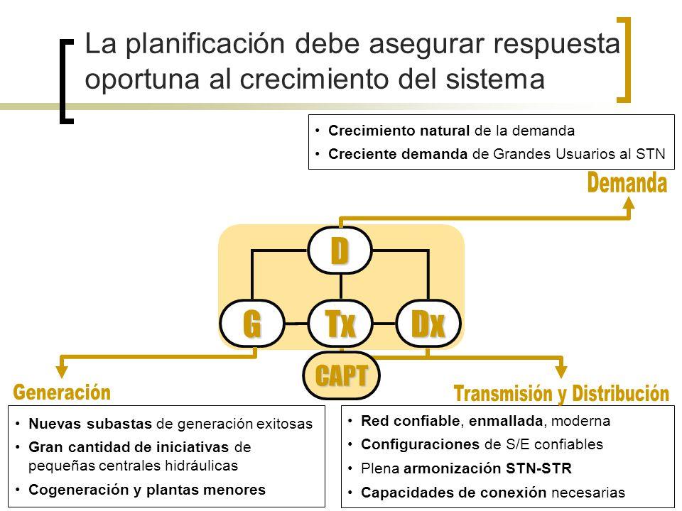 Transmisión y Distribución