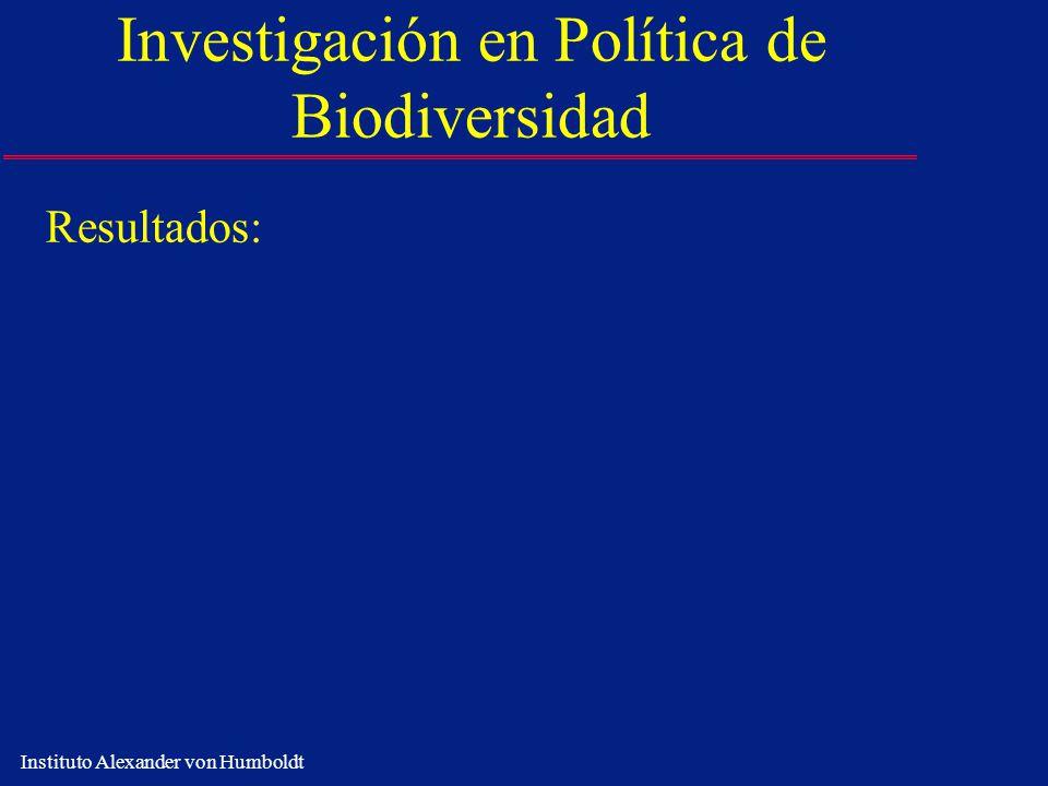 Investigación en Política de Biodiversidad