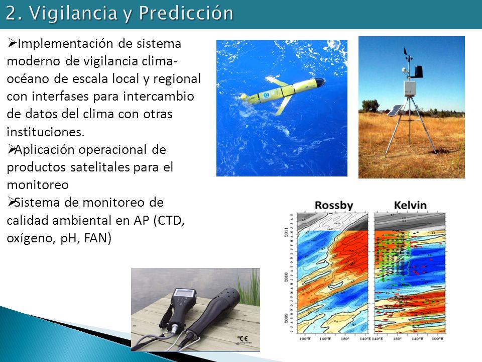 2. Vigilancia y Predicción