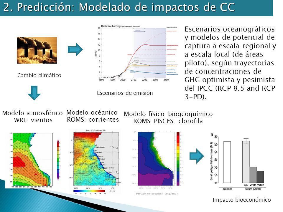 2. Predicción: Modelado de impactos de CC