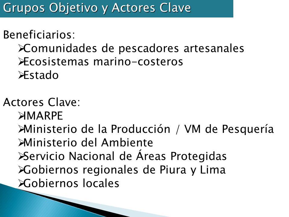 Grupos Objetivo y Actores Clave