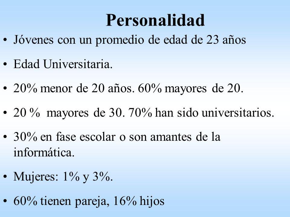 Personalidad Jóvenes con un promedio de edad de 23 años