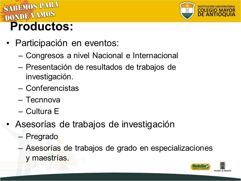 Productos: Participación en eventos: