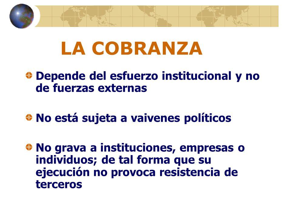 LA COBRANZA Depende del esfuerzo institucional y no de fuerzas externas. No está sujeta a vaivenes políticos.