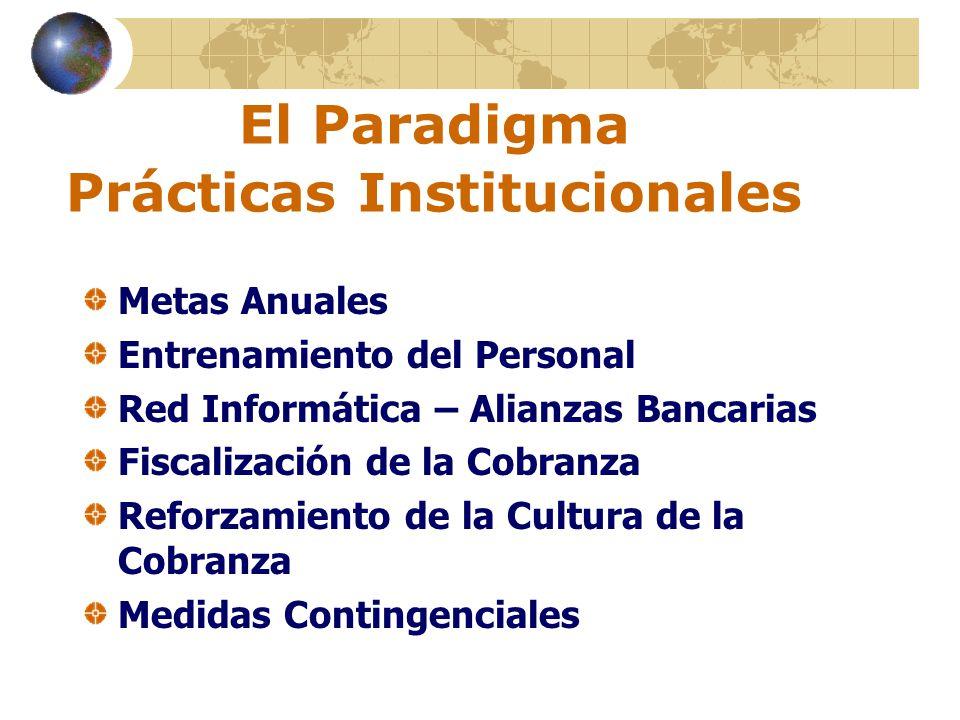 El Paradigma Prácticas Institucionales