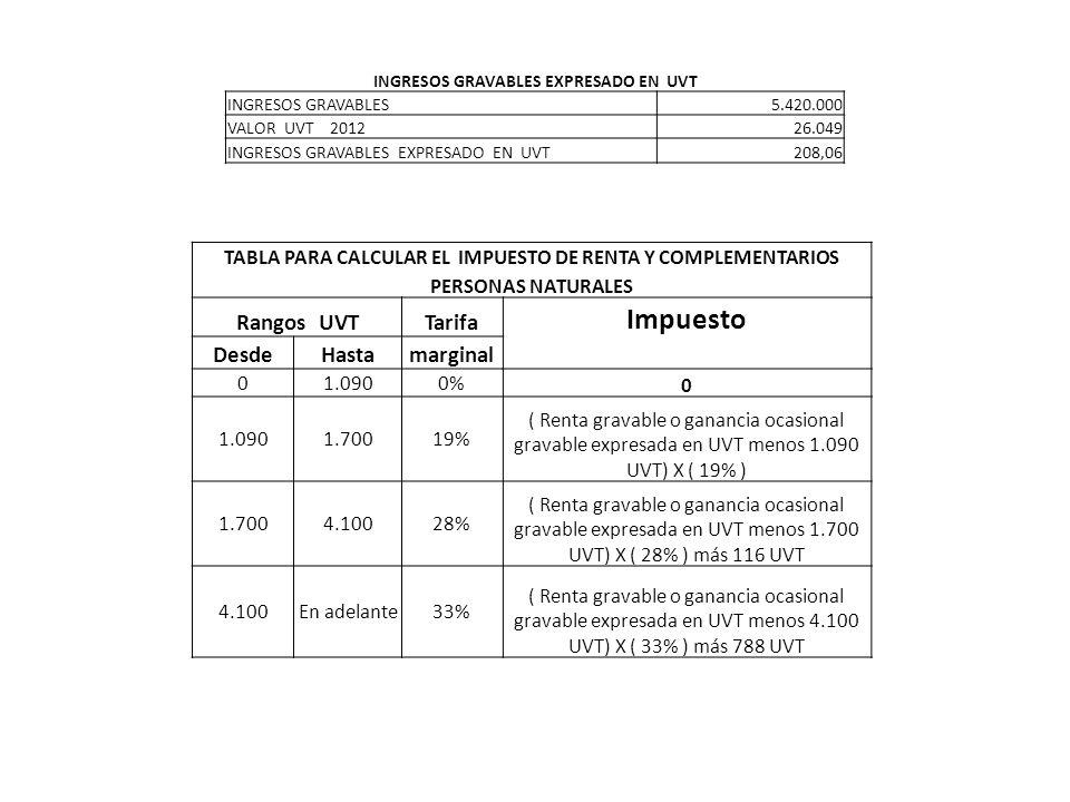 Impuesto Rangos UVT Tarifa Desde Hasta marginal