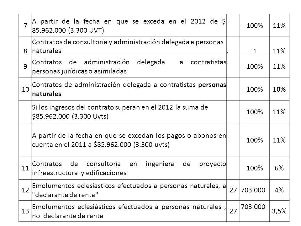 7 A partir de la fecha en que se exceda en el 2012 de $ 85.962.000 (3.300 UVT) 100% 11% 8.