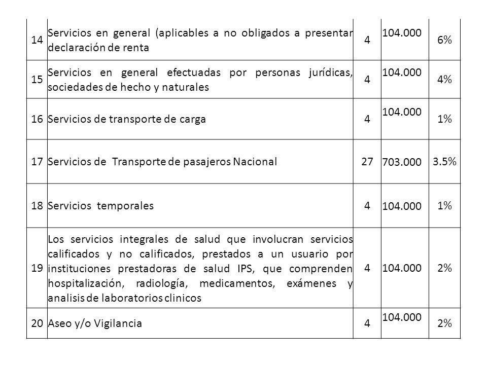14 Servicios en general (aplicables a no obligados a presentar declaración de renta. 4. 104.000