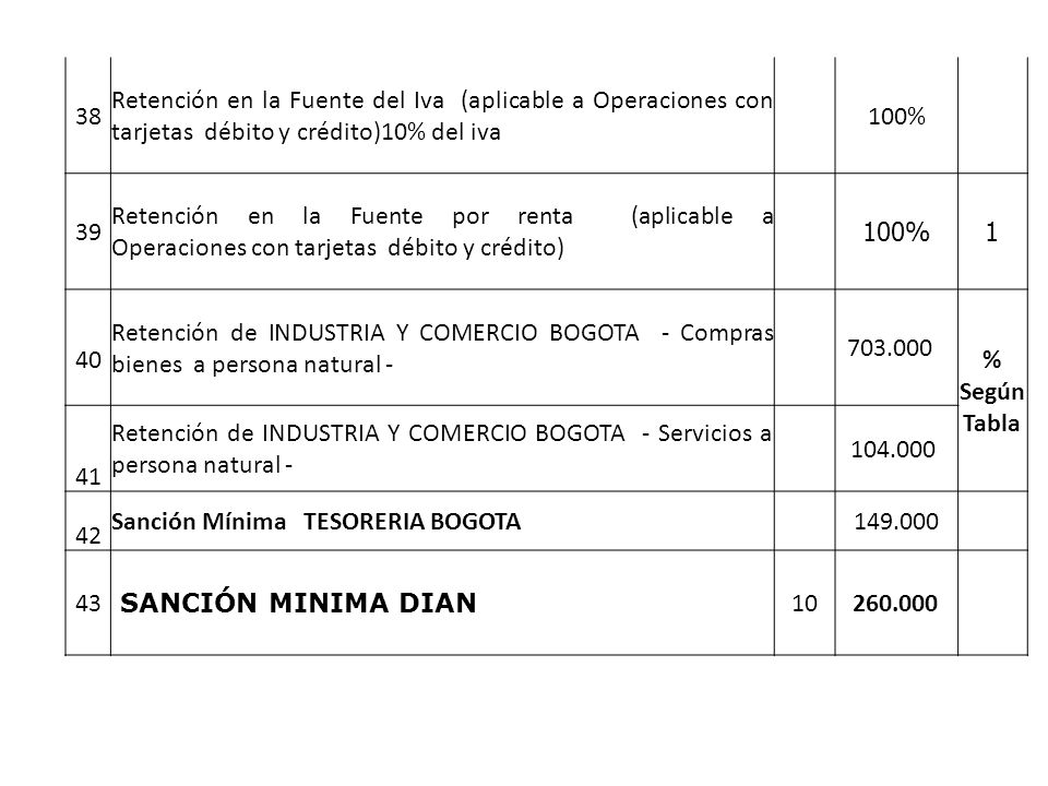38 Retención en la Fuente del Iva (aplicable a Operaciones con tarjetas débito y crédito)10% del iva.