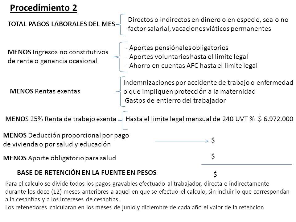 Procedimiento 2 Directos o indirectos en dinero o en especie, sea o no factor salarial, vacaciones viáticos permanentes.