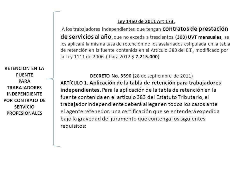 PARA TRABAJADORES INDEPENDIENTE POR CONTRATO DE SERVICIO PROFESIONALES