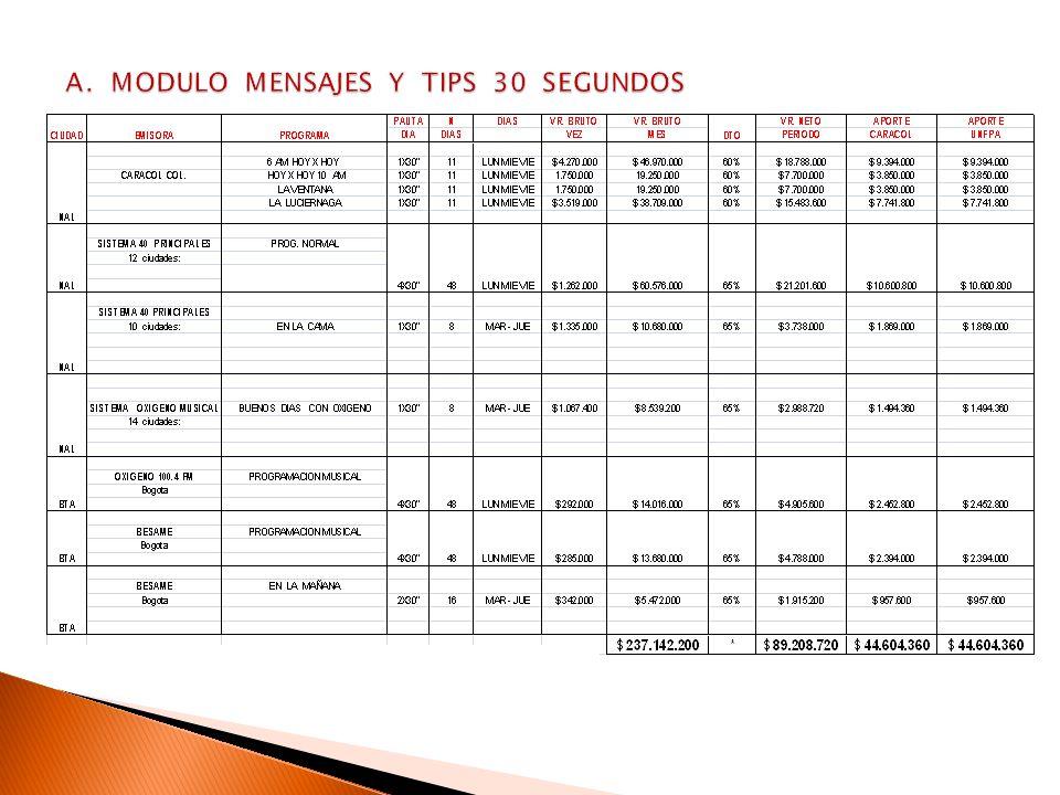 A. MODULO MENSAJES Y TIPS 30 SEGUNDOS