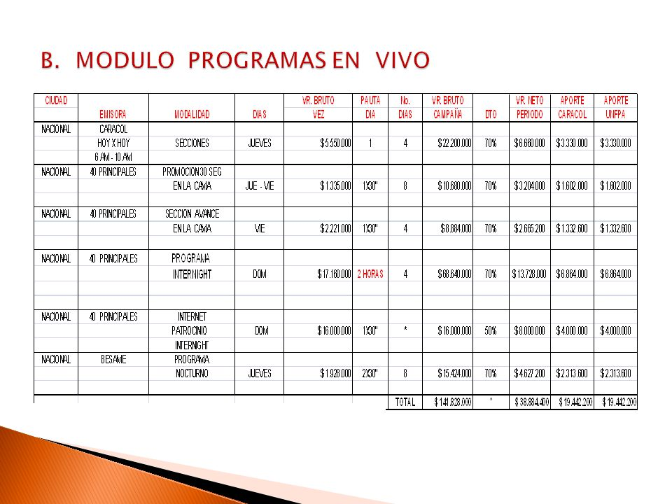 B. MODULO PROGRAMAS EN VIVO