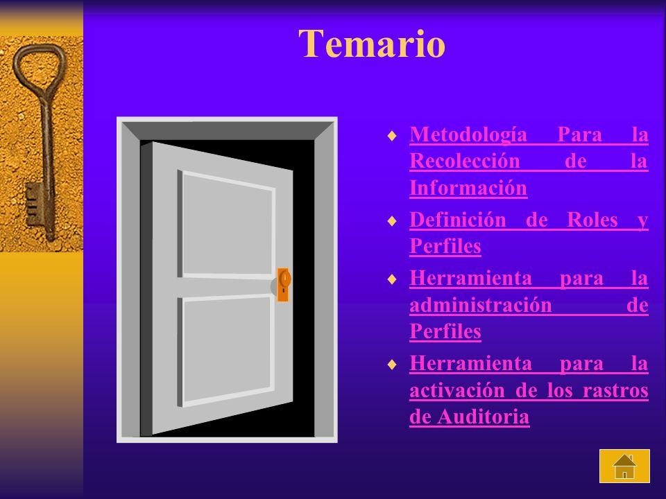 Temario Metodología Para la Recolección de la Información