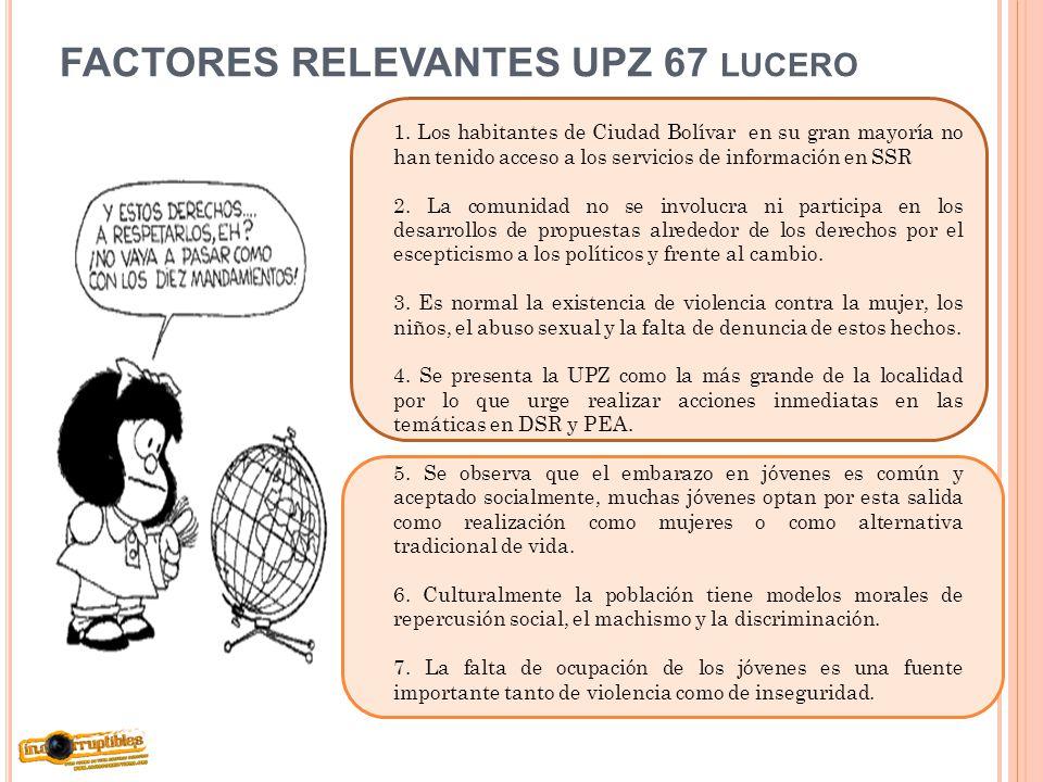 FACTORES RELEVANTES UPZ 67 lucero