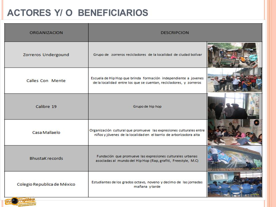 ACTORES Y/ O BENEFICIARIOS