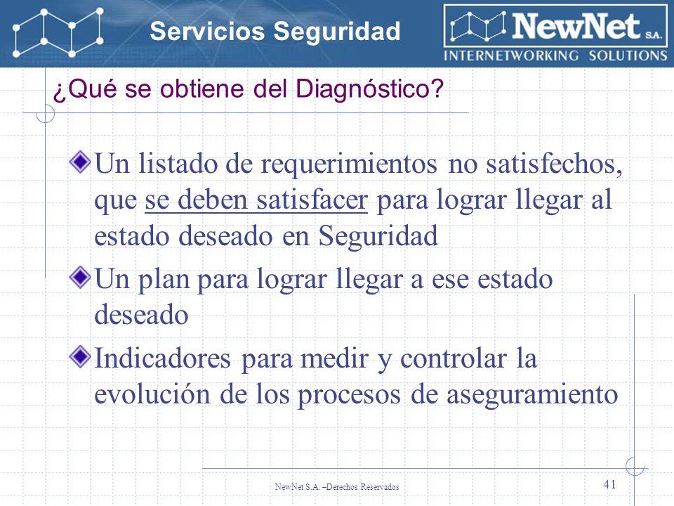 ¿Qué se obtiene del Diagnóstico