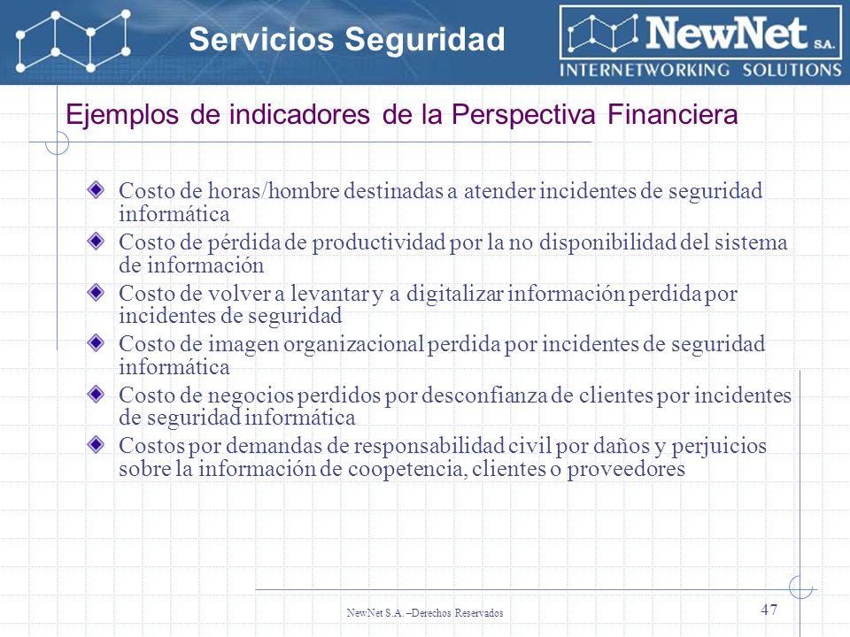 Ejemplos de indicadores de la Perspectiva Financiera