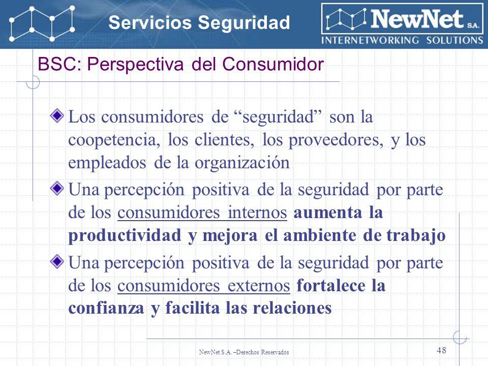 BSC: Perspectiva del Consumidor