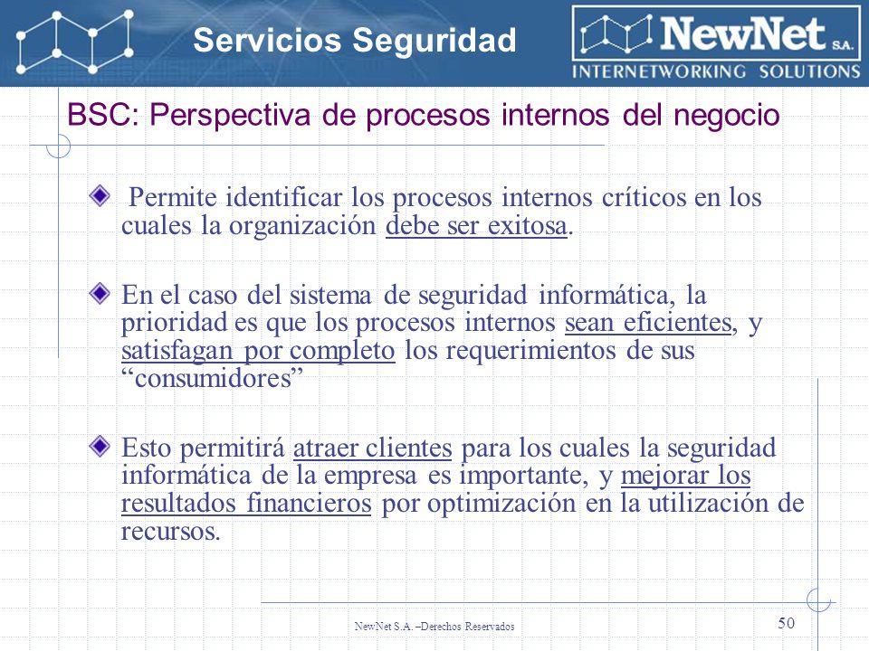 BSC: Perspectiva de procesos internos del negocio