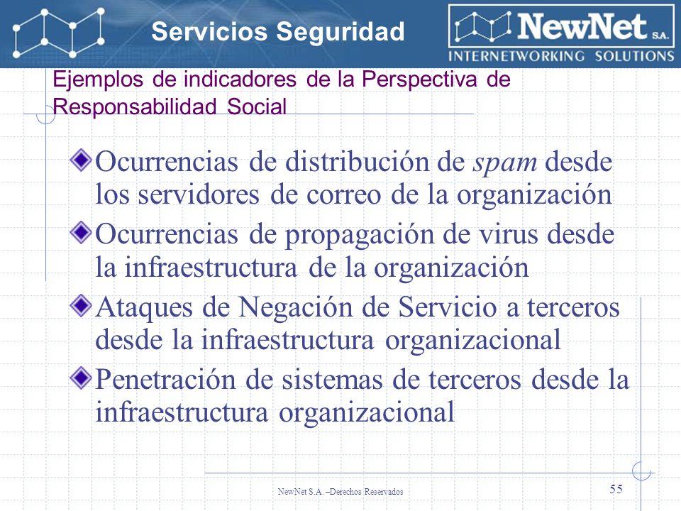 Ejemplos de indicadores de la Perspectiva de Responsabilidad Social