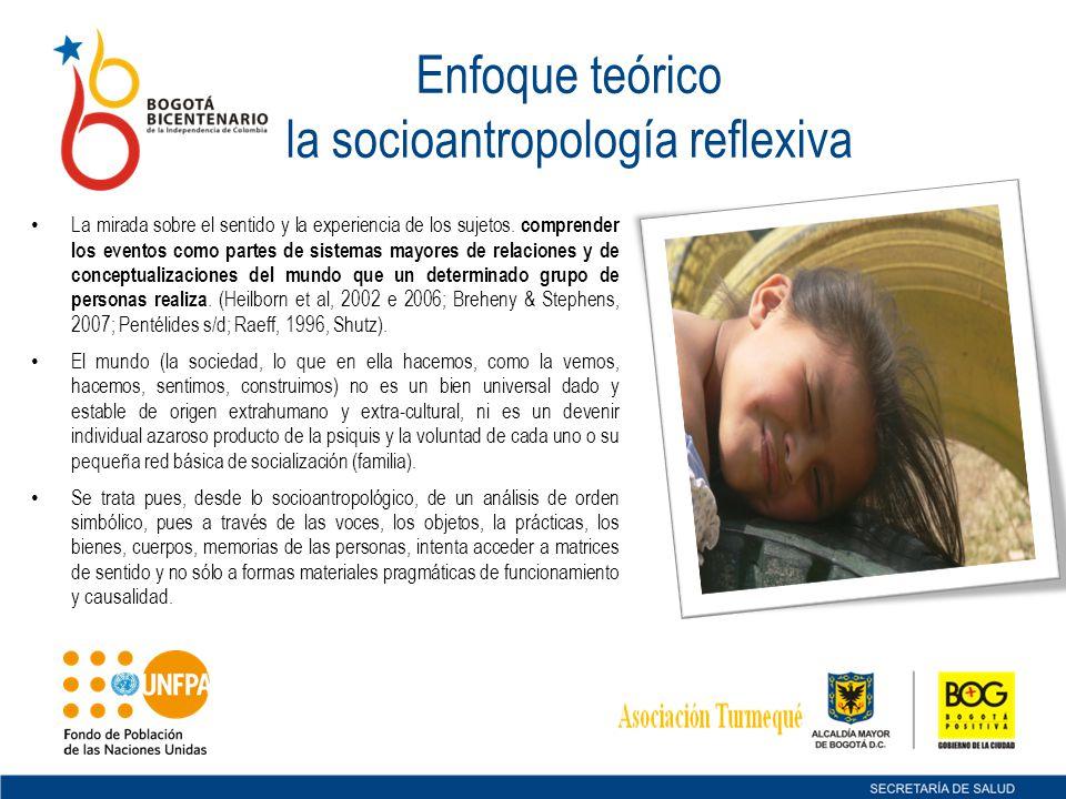 Enfoque teórico la socioantropología reflexiva