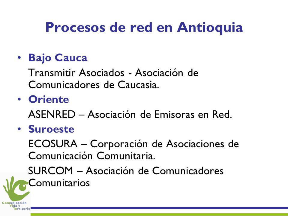 Procesos de red en Antioquia