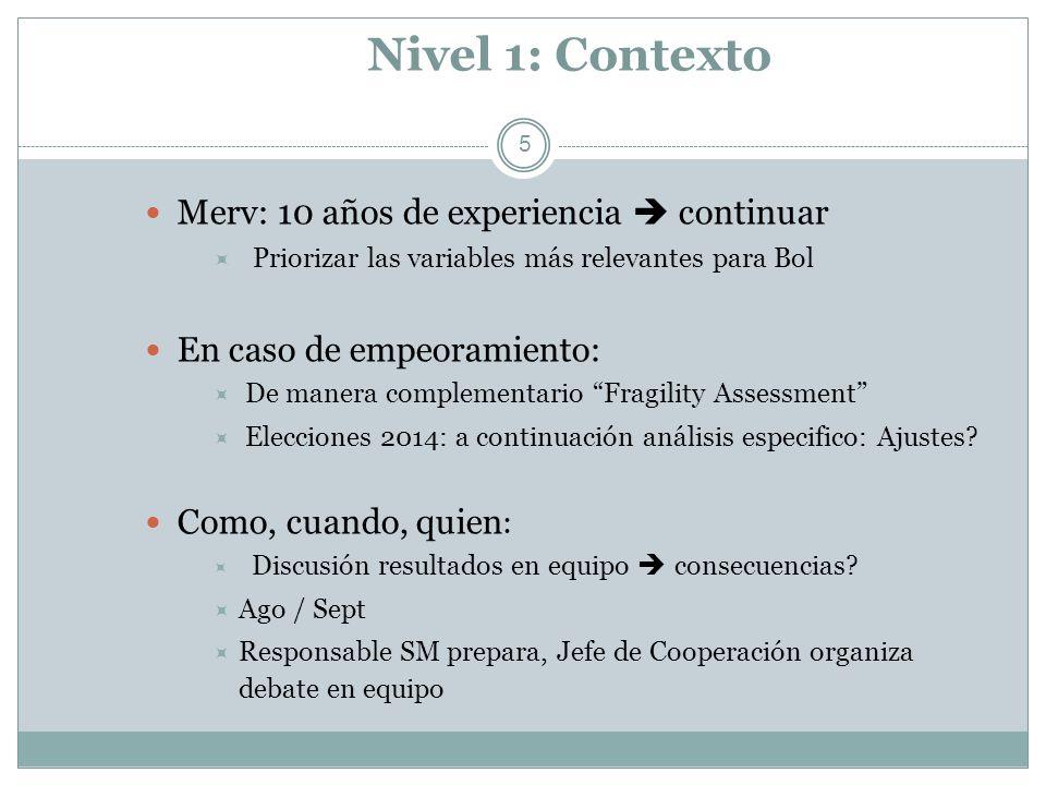 Nivel 1: Contexto Merv: 10 años de experiencia  continuar