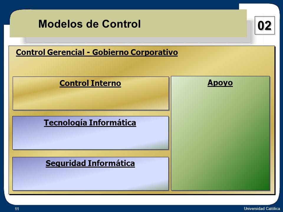 Tecnología Informática Seguridad Informática
