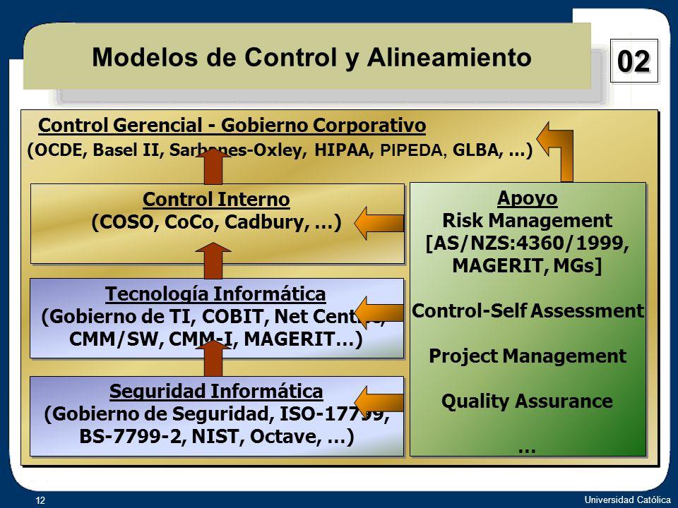 Modelos de Control y Alineamiento