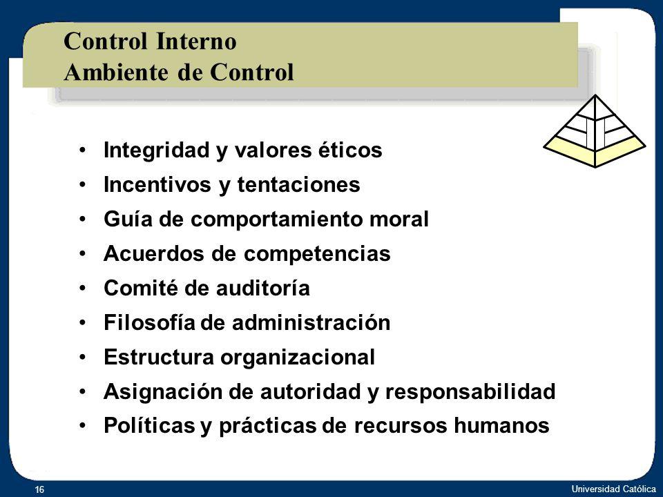 Control Interno Ambiente de Control