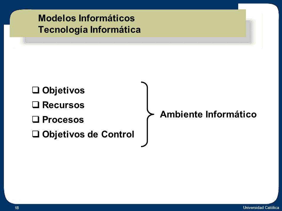 Modelos Informáticos Tecnología Informática