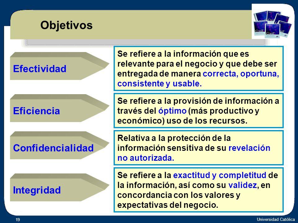 Objetivos Efectividad Eficiencia Confidencialidad Integridad